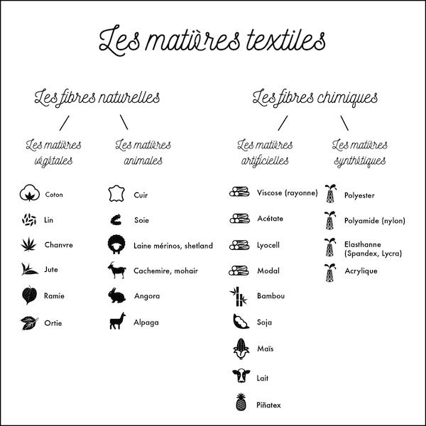 acheter vêtements matières naturelles